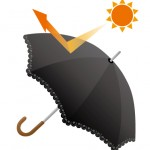 紫外線対策の日傘完全遮光