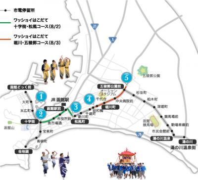 函館港まつり打ち上げ場所の地図